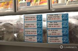 Мороженая рыба. Цены в Израиле.